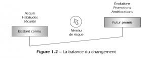 La_balance_du_changement