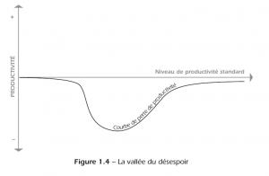 La_vallee_du_desespoir